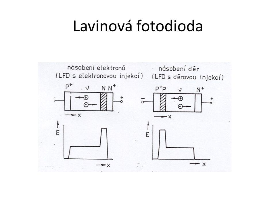 Lavinová fotodioda