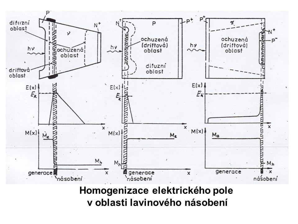 Homogenizace elektrického pole v oblasti lavinového násobení