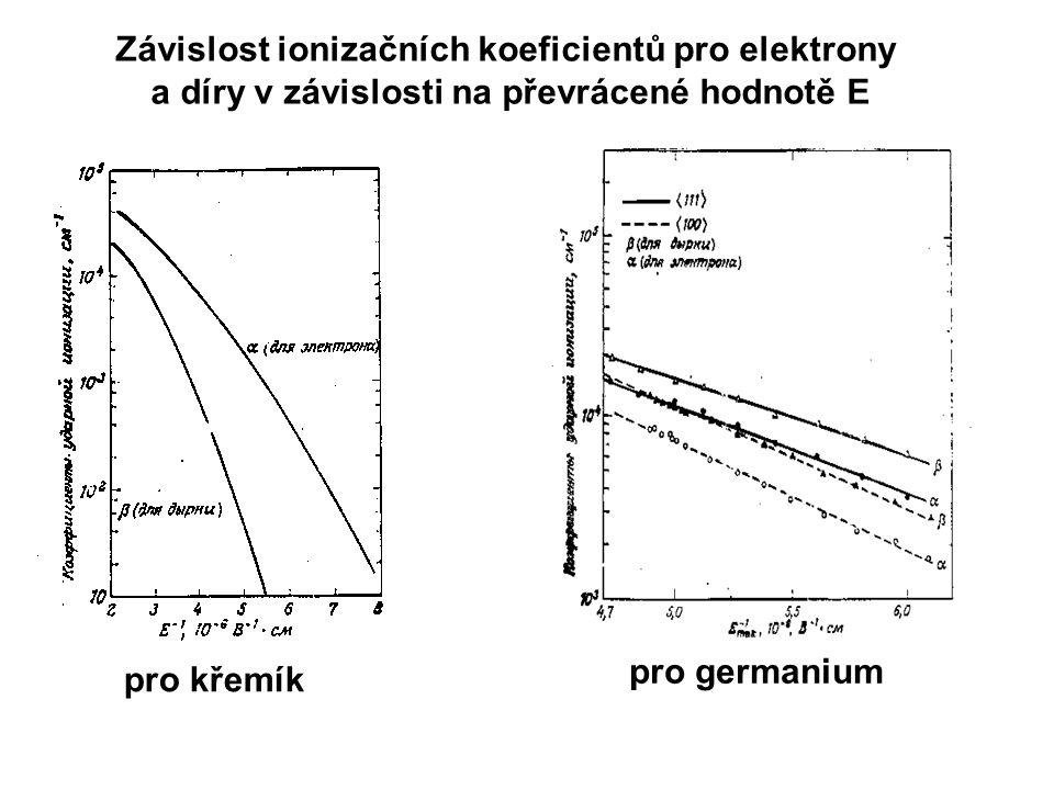 Závislost ionizačních koeficientů pro elektrony