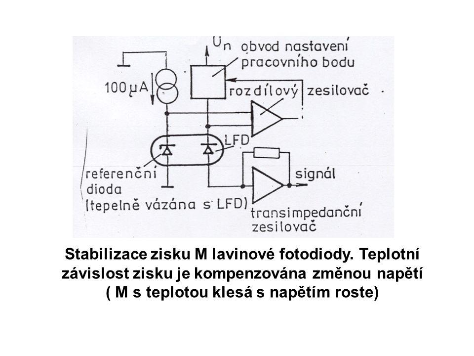 Stabilizace zisku M lavinové fotodiody. Teplotní