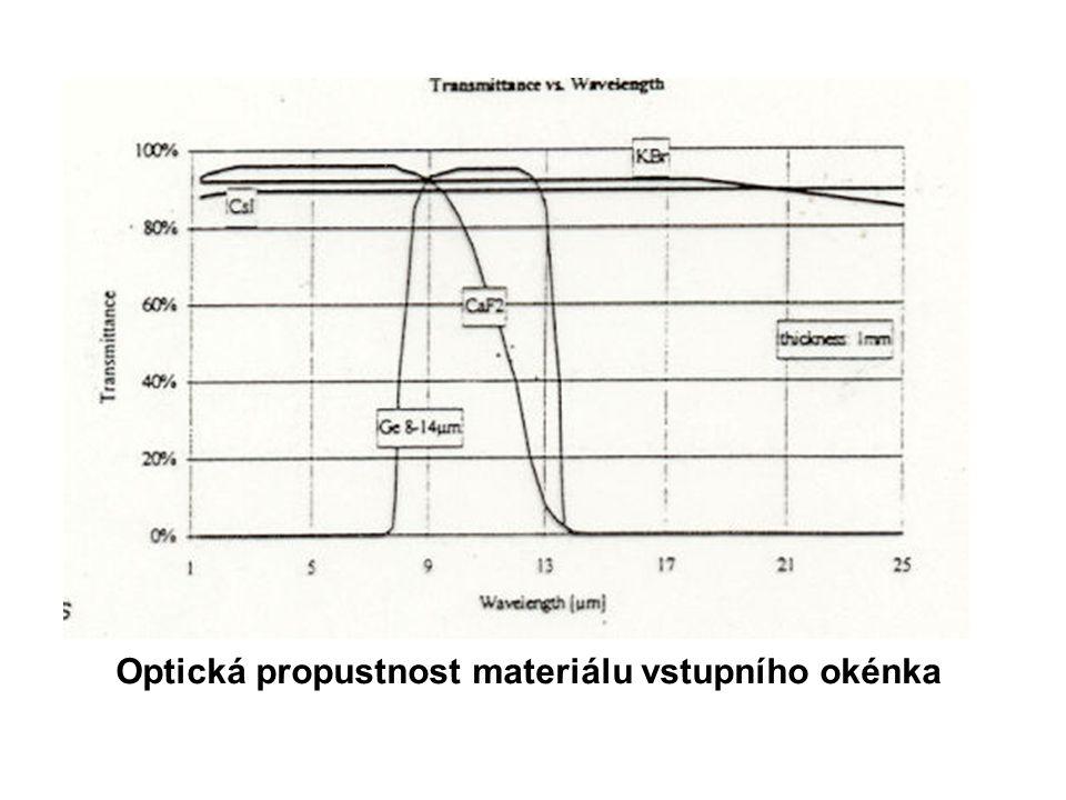 Optická propustnost materiálu vstupního okénka