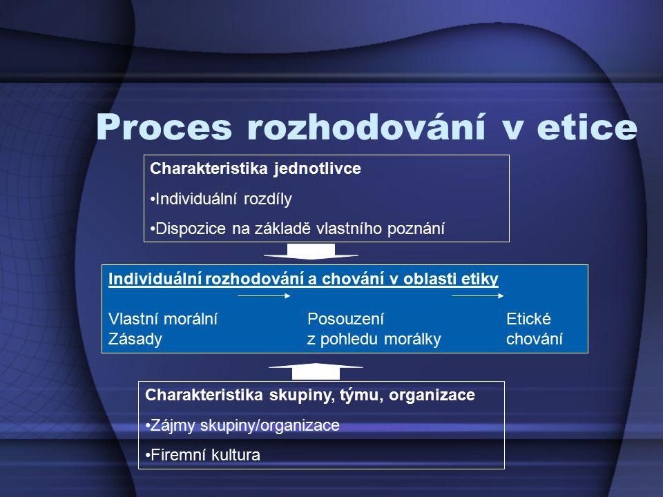 Proces rozhodování v etice
