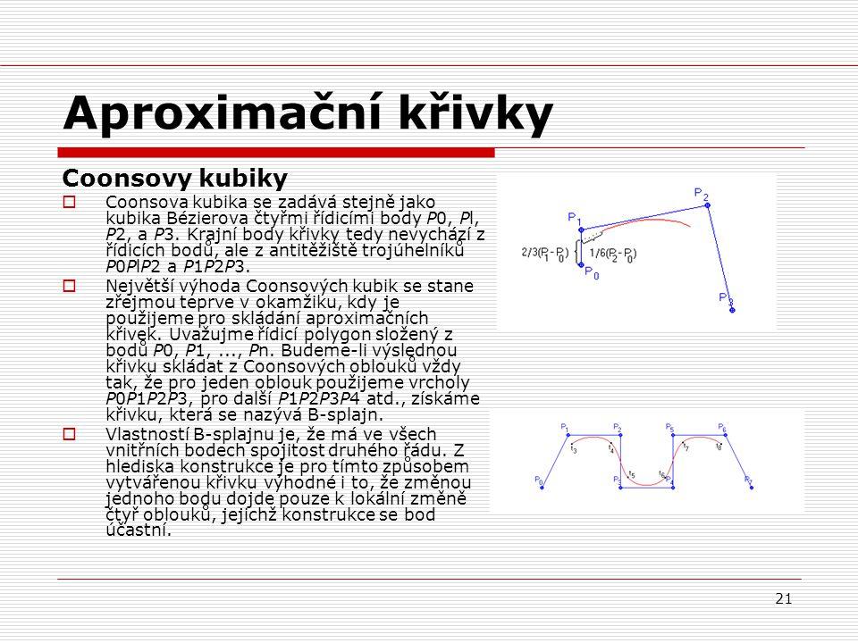 Aproximační křivky Coonsovy kubiky