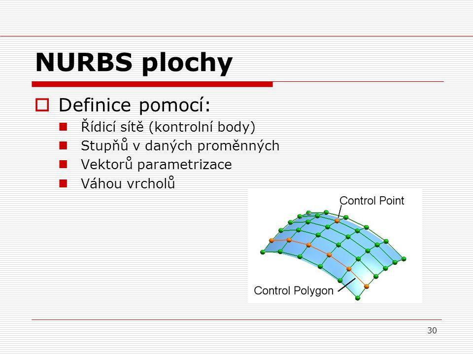 NURBS plochy Definice pomocí: Řídicí sítě (kontrolní body)