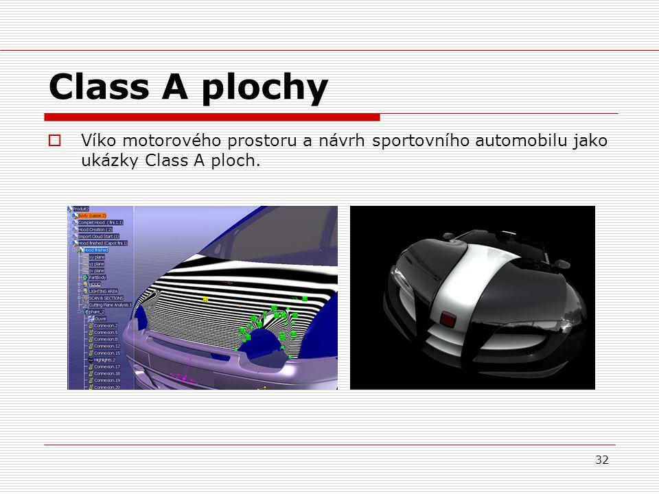 Class A plochy Víko motorového prostoru a návrh sportovního automobilu jako ukázky Class A ploch.