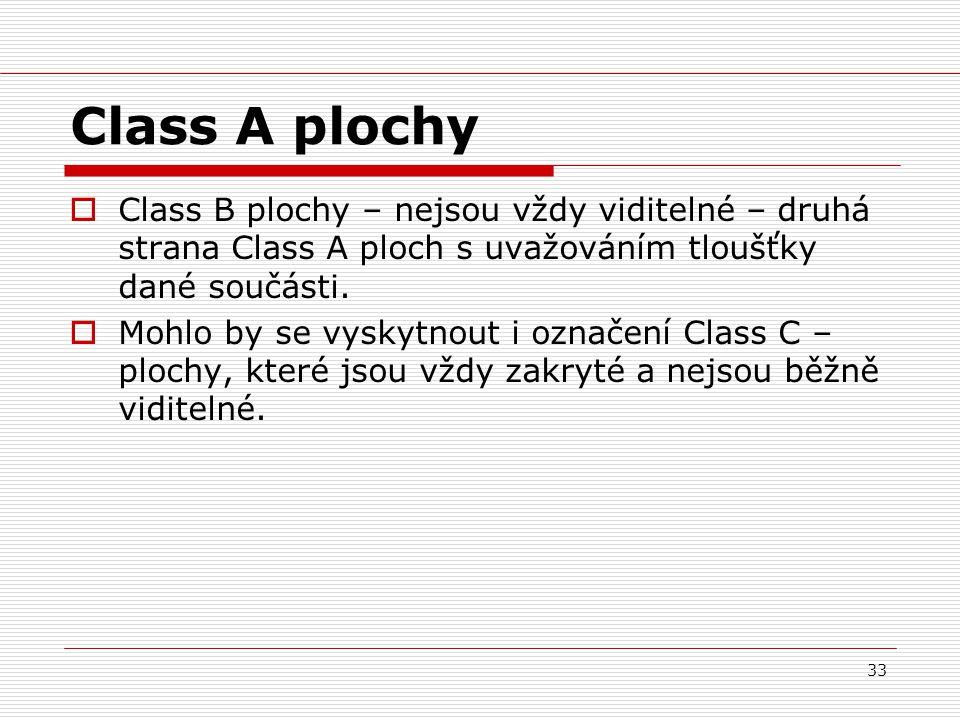 Class A plochy Class B plochy – nejsou vždy viditelné – druhá strana Class A ploch s uvažováním tloušťky dané součásti.