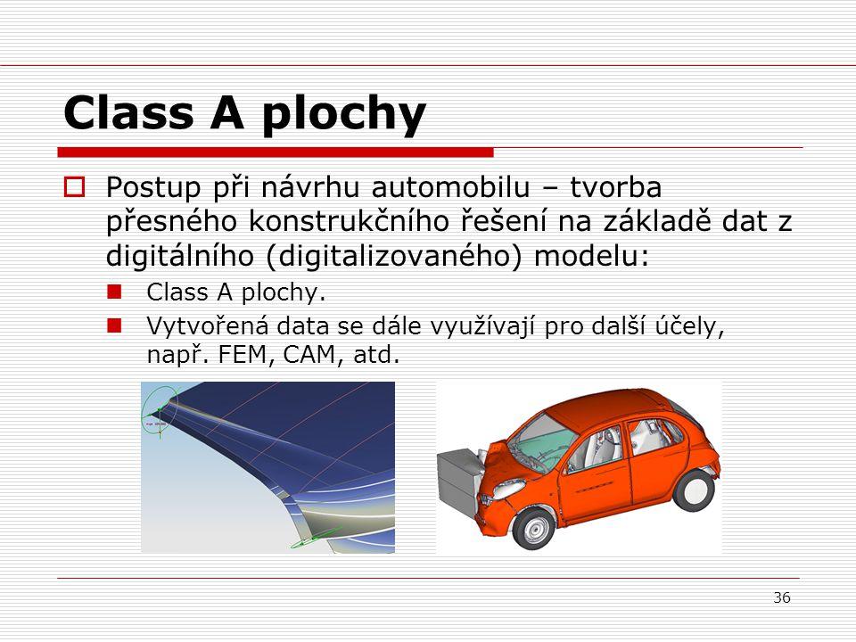 Class A plochy Postup při návrhu automobilu – tvorba přesného konstrukčního řešení na základě dat z digitálního (digitalizovaného) modelu: