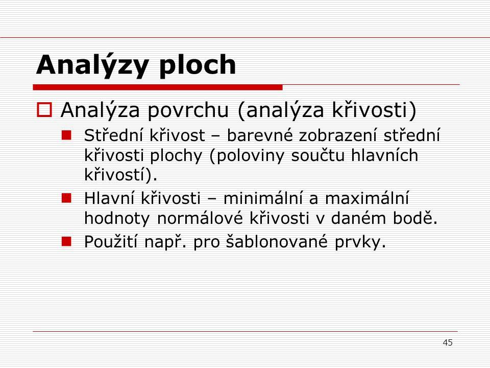 Analýzy ploch Analýza povrchu (analýza křivosti)
