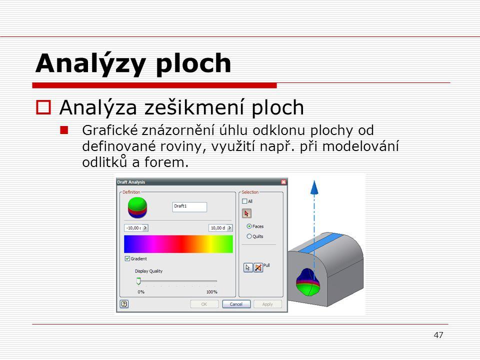 Analýzy ploch Analýza zešikmení ploch