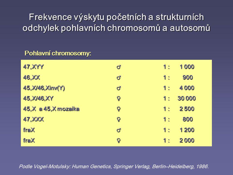 Frekvence výskytu početních a strukturních odchylek pohlavních chromosomů a autosomů