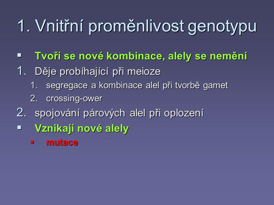 1. Vnitřní proměnlivost genotypu