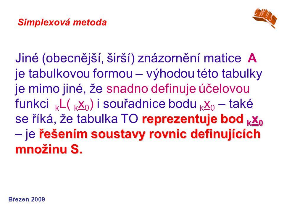 CW05 Simplexová metoda.