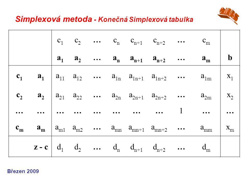 Simplexová metoda - Konečná Simplexová tabulka c1 c2 … cn cn+1 cn+2 cm