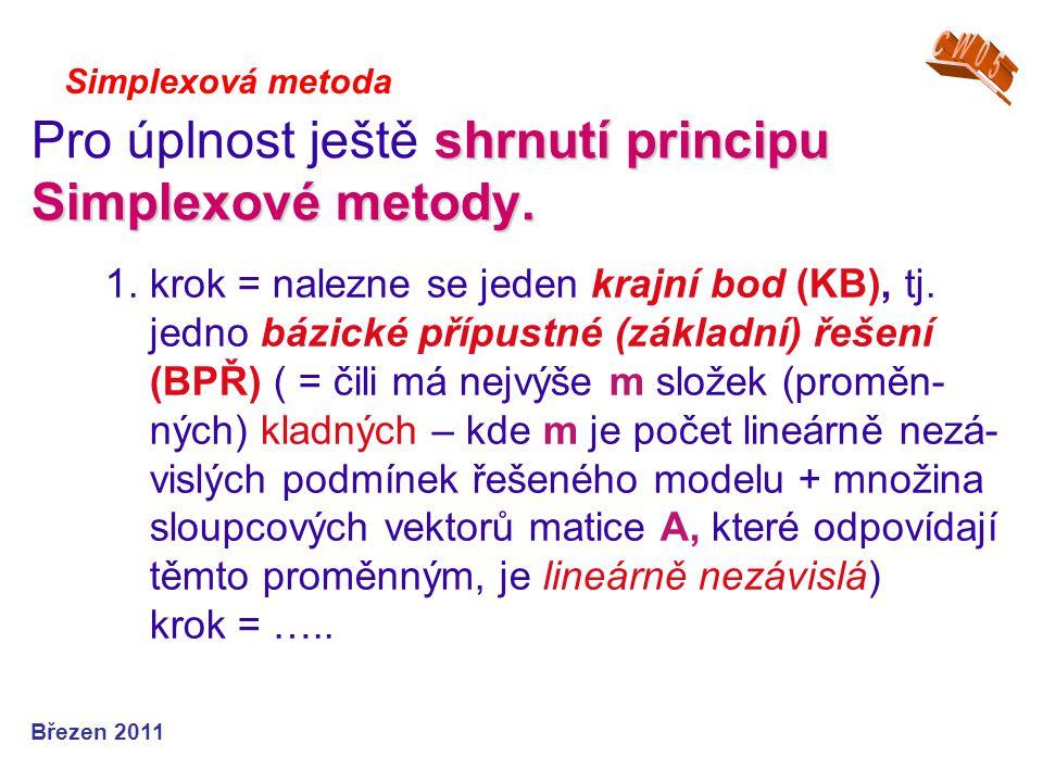 Pro úplnost ještě shrnutí principu Simplexové metody.