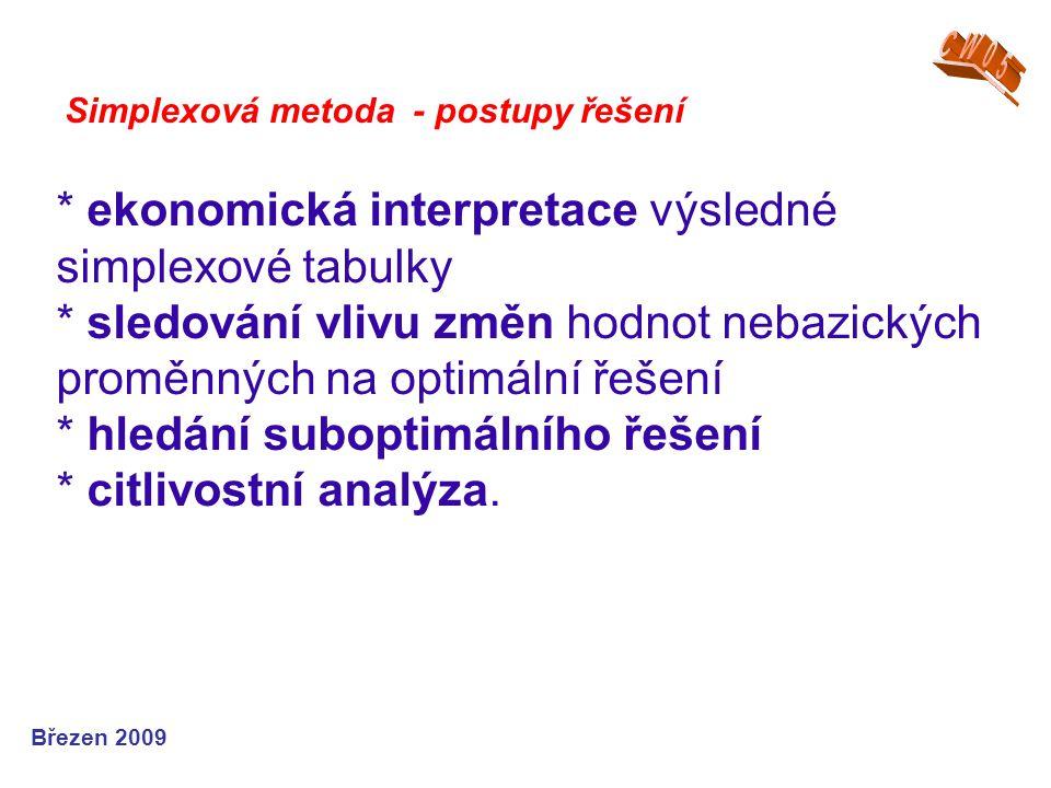 CW05 Simplexová metoda - postupy řešení.