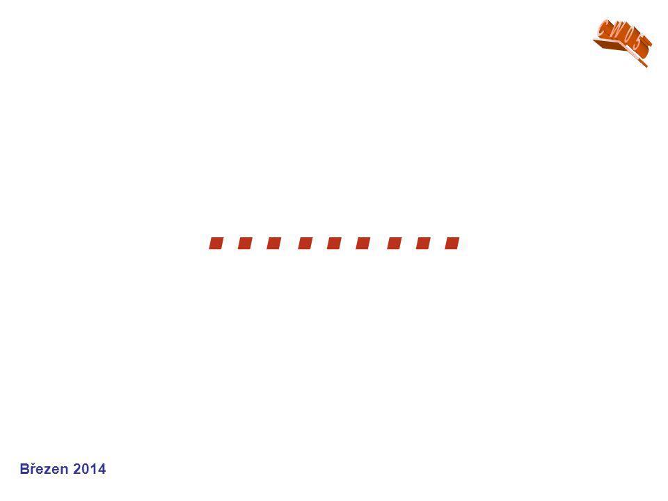 CW05 ……… Březen 2014