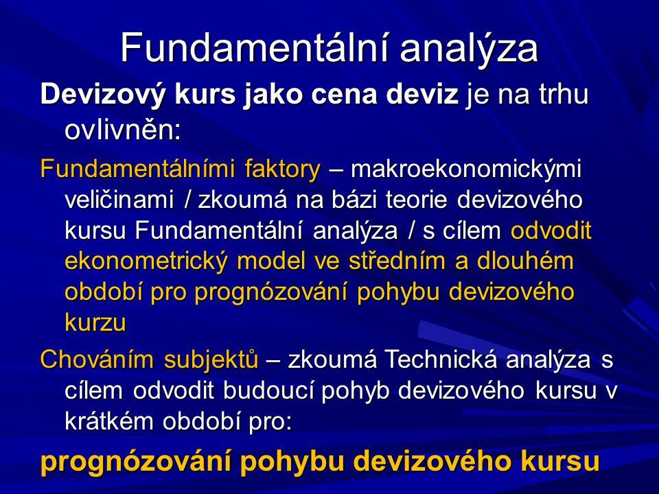 Fundamentální analýza