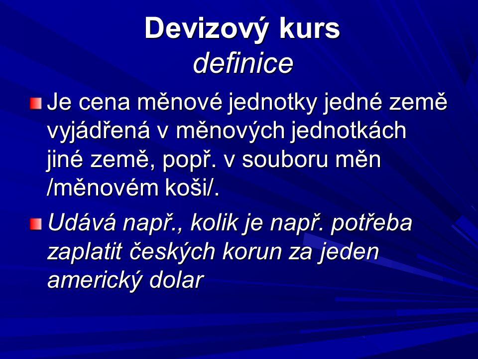 Devizový kurs definice