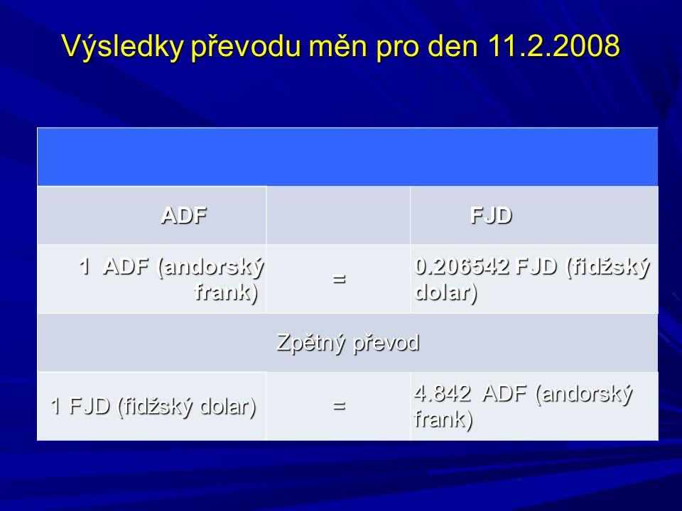 Výsledky převodu měn pro den 11.2.2008
