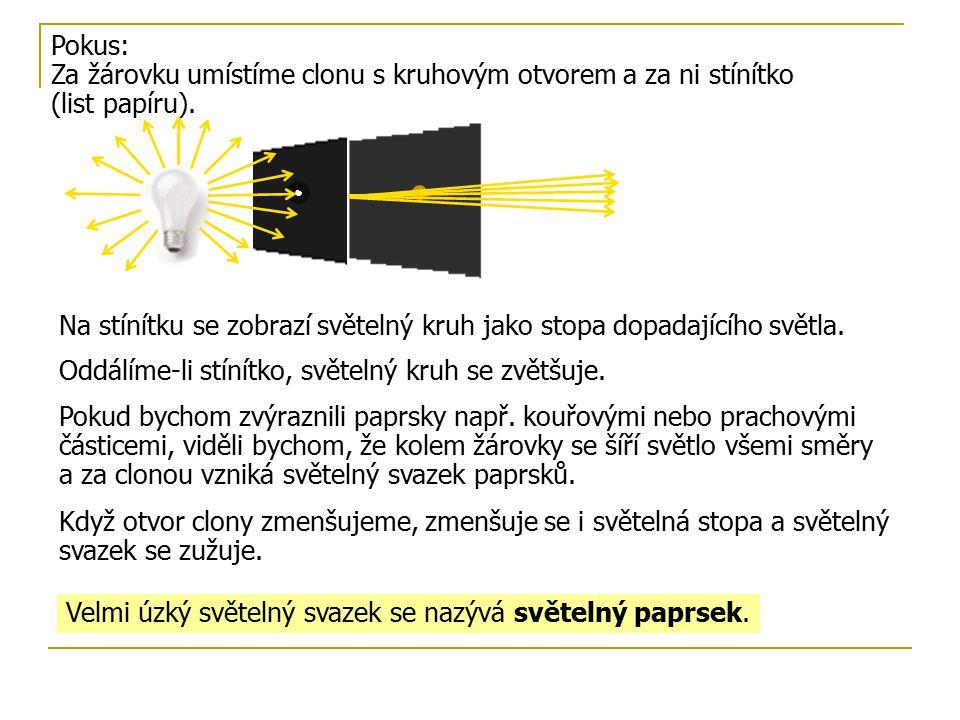 Pokus: Za žárovku umístíme clonu s kruhovým otvorem a za ni stínítko (list papíru).