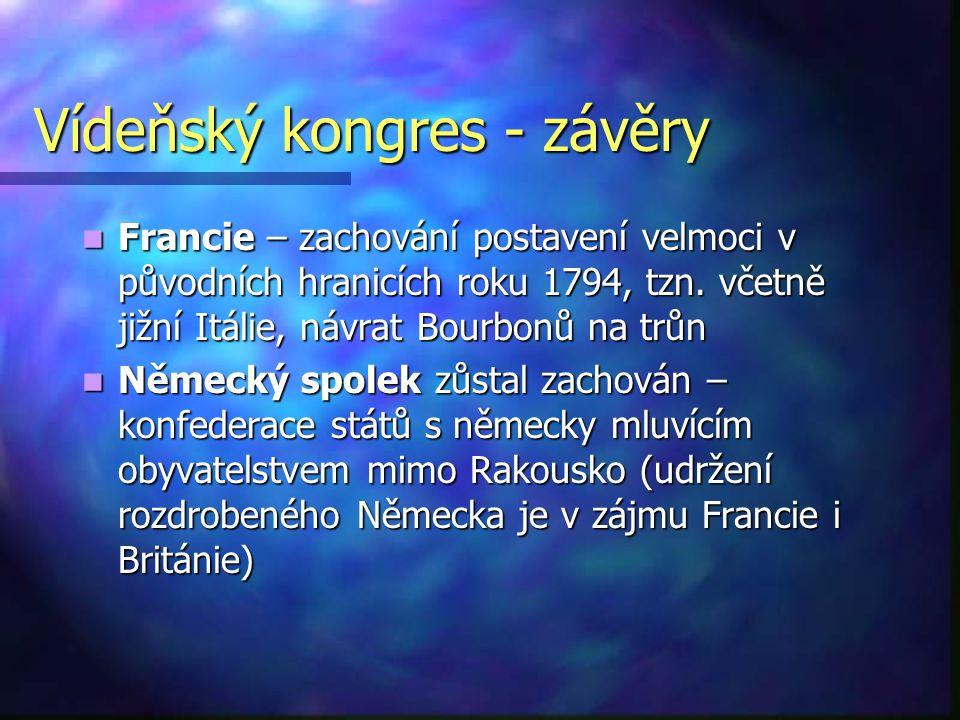 Vídeňský kongres - závěry