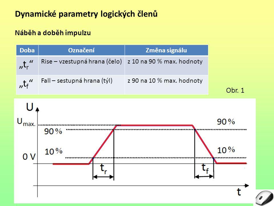 """tr ""tf Dynamické parametry logických členů Náběh a doběh impulzu"
