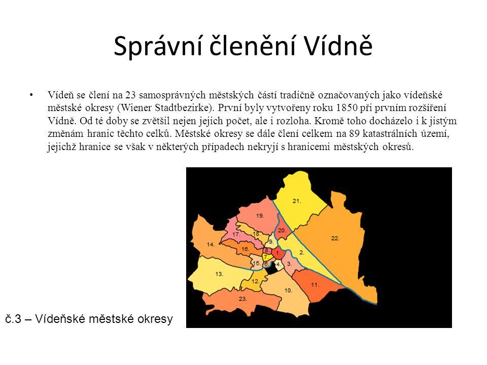 Správní členění Vídně č.3 – Vídeňské městské okresy