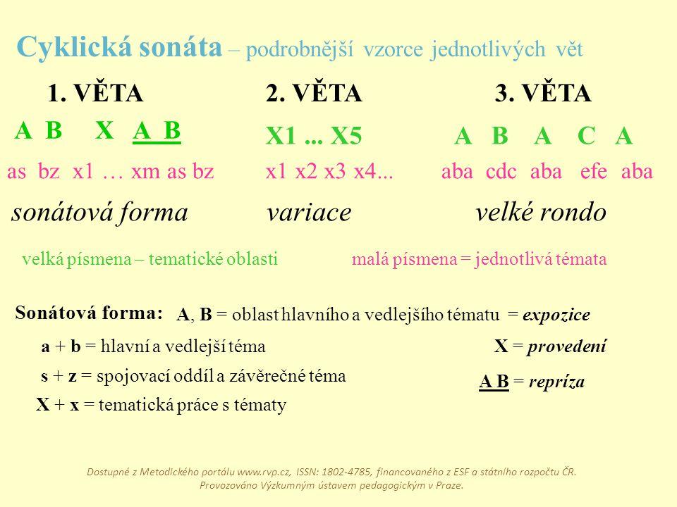Cyklická sonáta – podrobnější vzorce jednotlivých vět