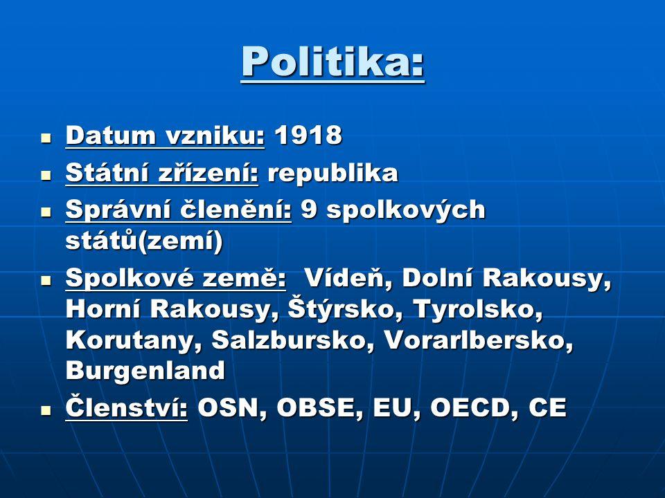 Politika: Datum vzniku: 1918 Státní zřízení: republika