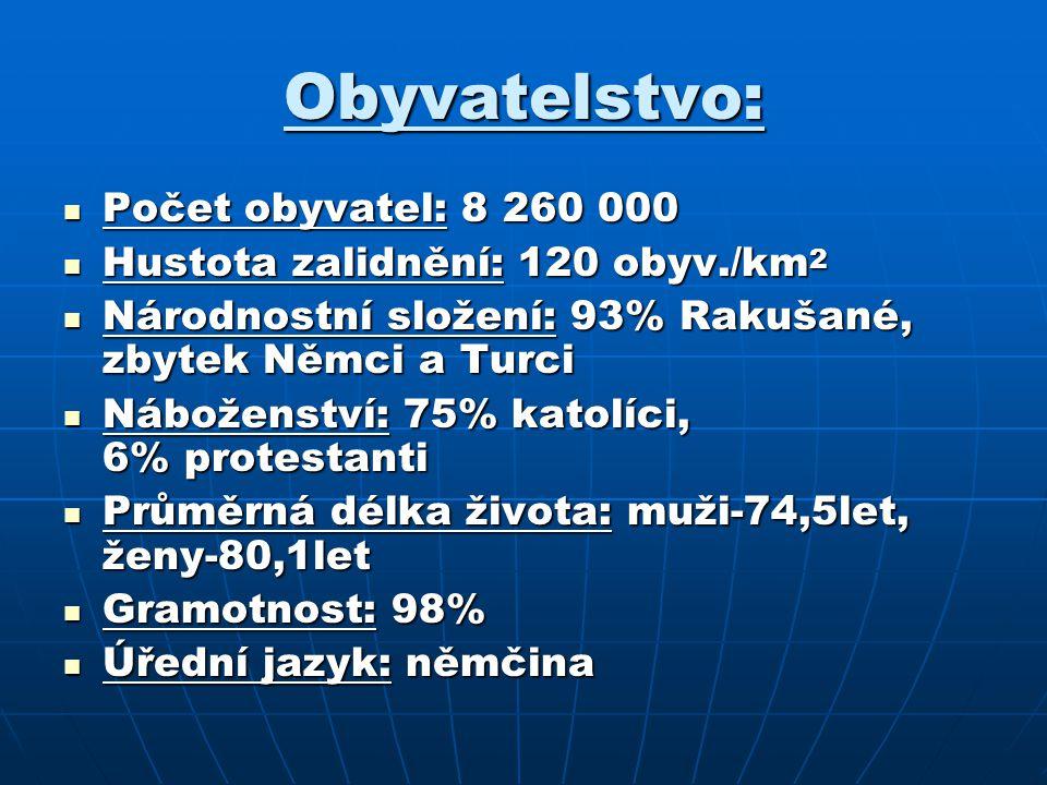 Obyvatelstvo: Počet obyvatel: 8 260 000