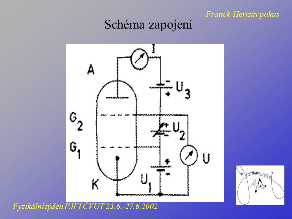 Schéma zapojení Franck-Hertzův pokus