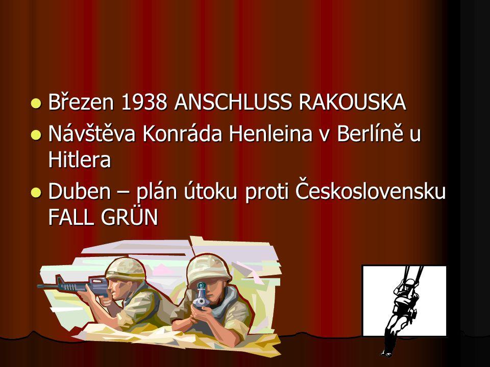 Březen 1938 ANSCHLUSS RAKOUSKA