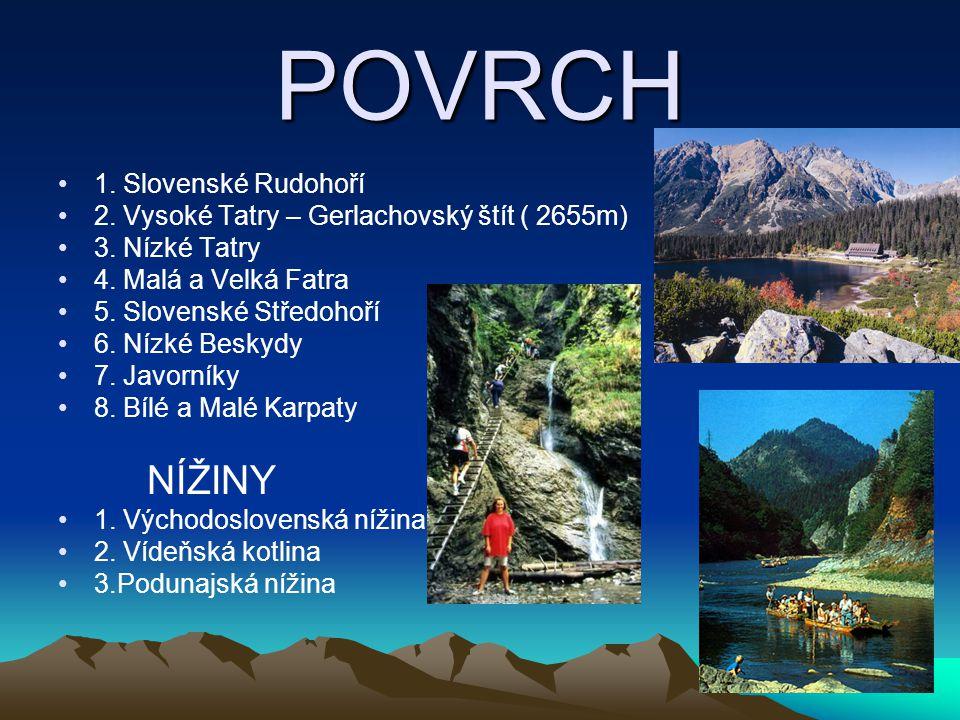 POVRCH NÍŽINY 1. Slovenské Rudohoří
