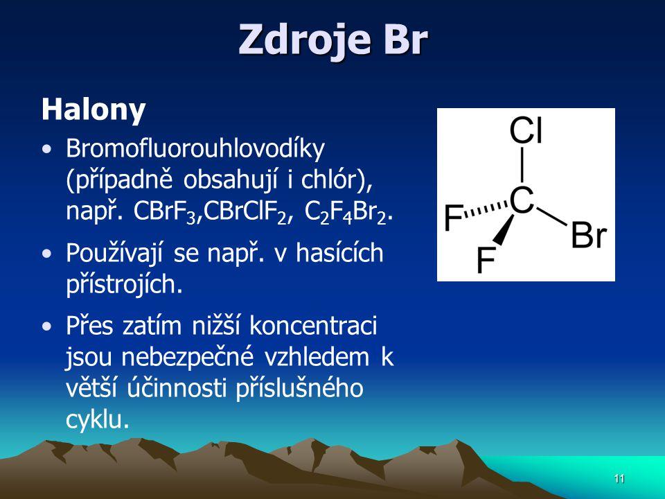 Zdroje Br Halony. Bromofluorouhlovodíky (případně obsahují i chlór), např. CBrF3,CBrClF2, C2F4Br2.