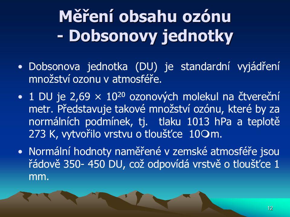 Měření obsahu ozónu - Dobsonovy jednotky