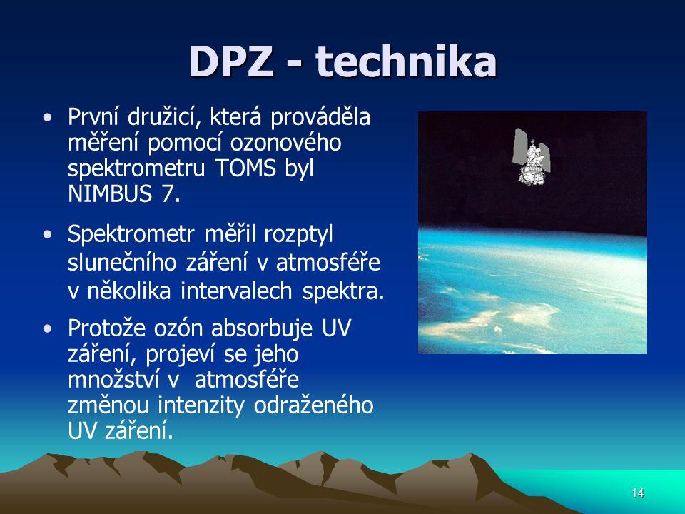 DPZ - technika První družicí, která prováděla měření pomocí ozonového spektrometru TOMS byl NIMBUS 7.