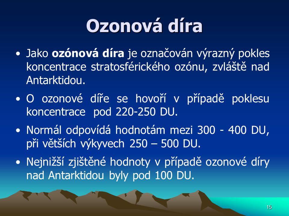 Ozonová díra Jako ozónová díra je označován výrazný pokles koncentrace stratosférického ozónu, zvláště nad Antarktidou.