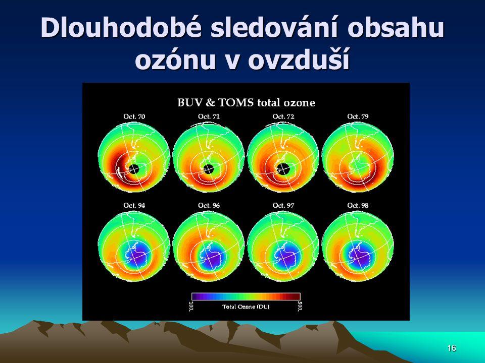 Dlouhodobé sledování obsahu ozónu v ovzduší