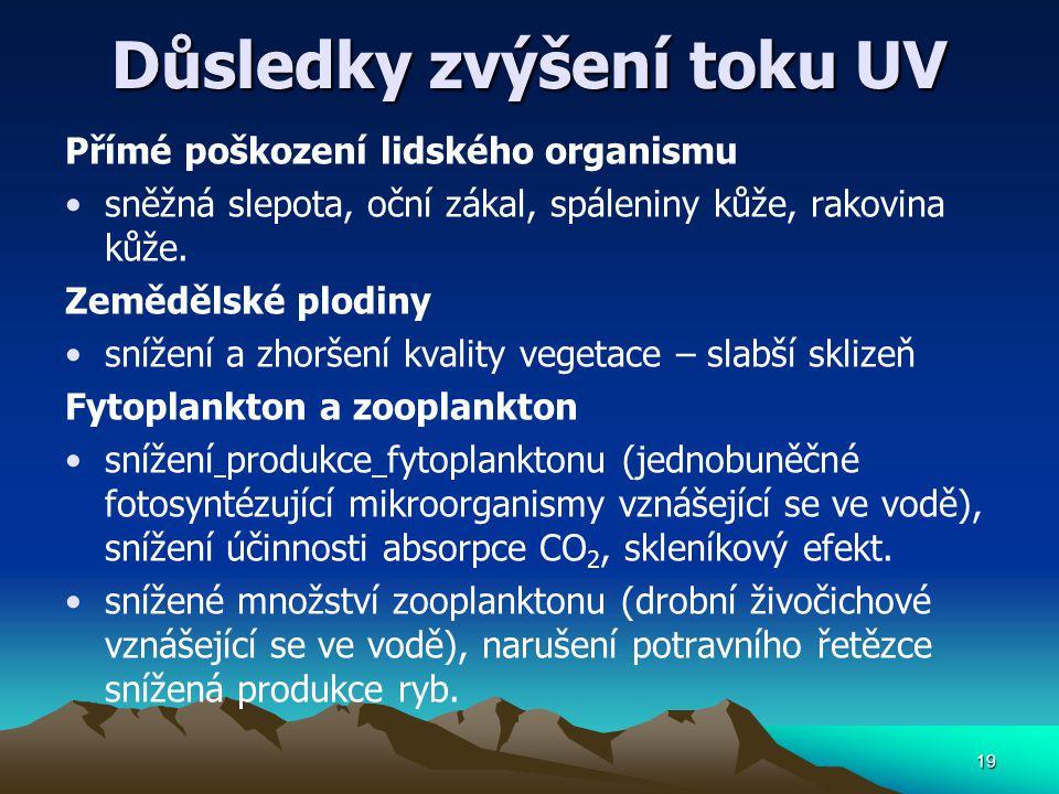 Důsledky zvýšení toku UV