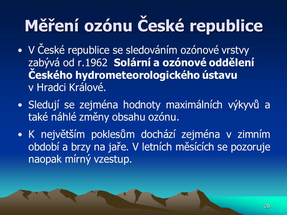 Měření ozónu České republice