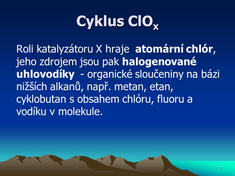 Cyklus ClOx