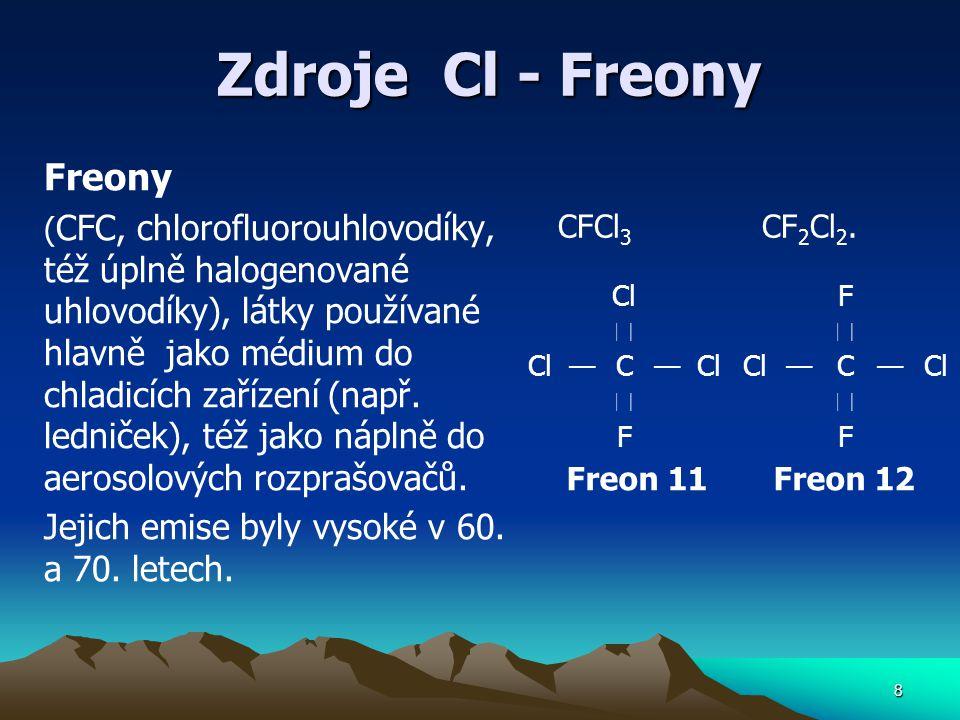 Zdroje Cl - Freony Freony Jejich emise byly vysoké v 60. a 70. letech.