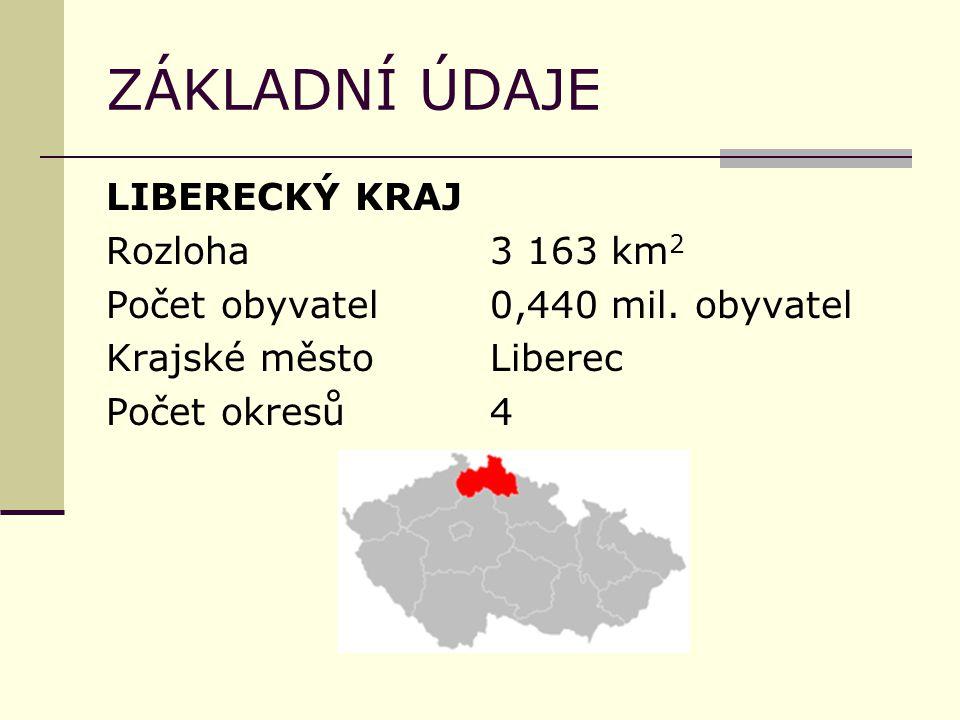ZÁKLADNÍ ÚDAJE LIBERECKÝ KRAJ Rozloha 3 163 km2 Počet obyvatel 0,440 mil.