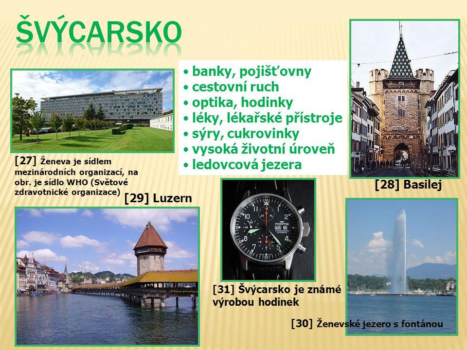 ŠvÝCARSKO banky, pojišťovny cestovní ruch optika, hodinky