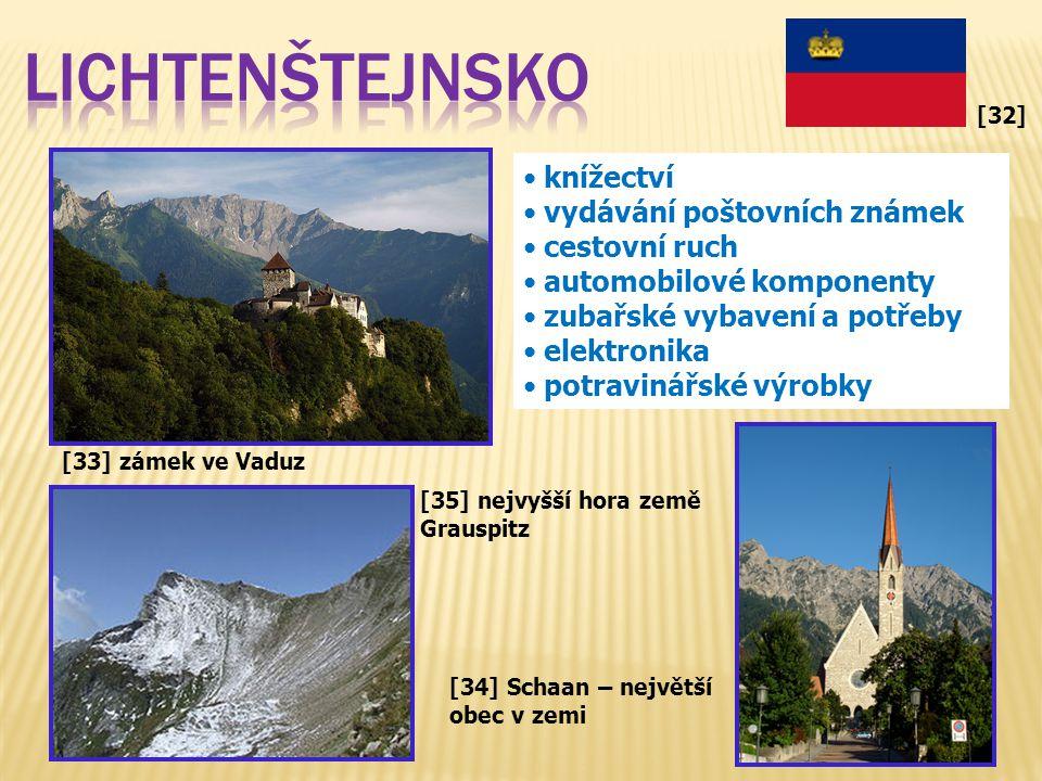 LICHTENŠTEJNSKO knížectví vydávání poštovních známek cestovní ruch