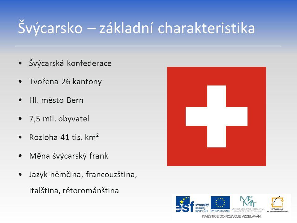 Švýcarsko – základní charakteristika