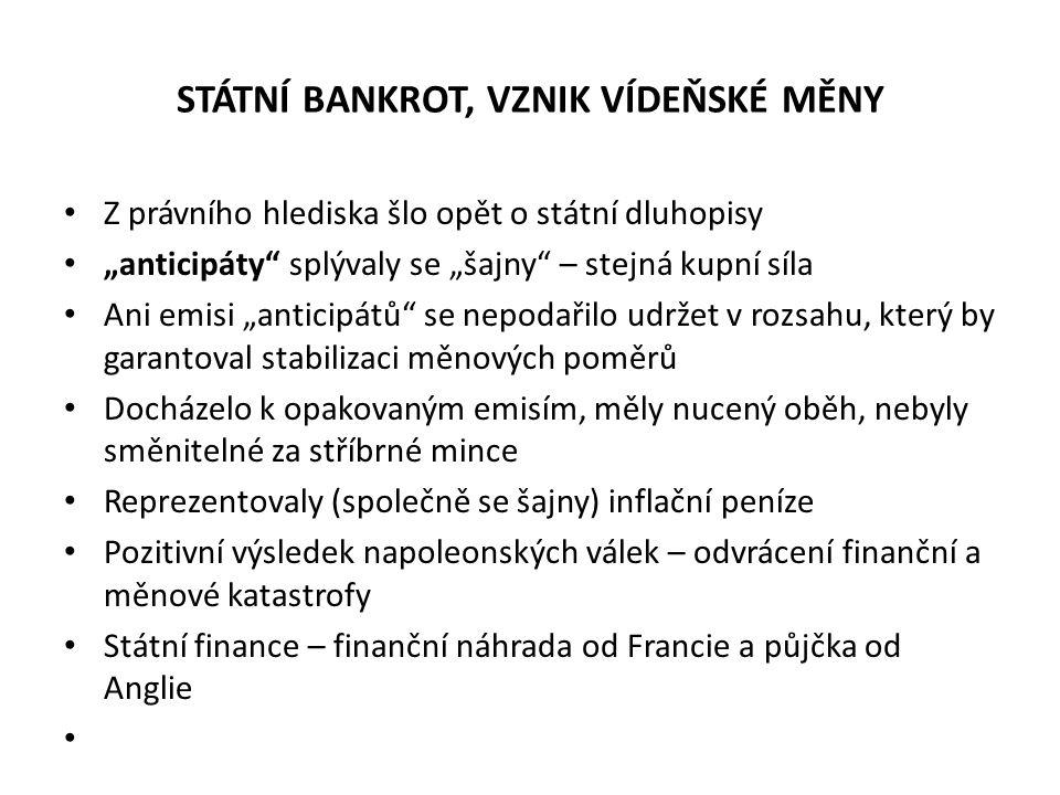 STÁTNÍ BANKROT, VZNIK VÍDEŇSKÉ MĚNY