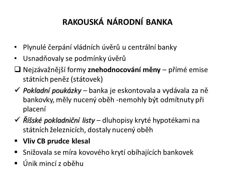 RAKOUSKÁ NÁRODNÍ BANKA