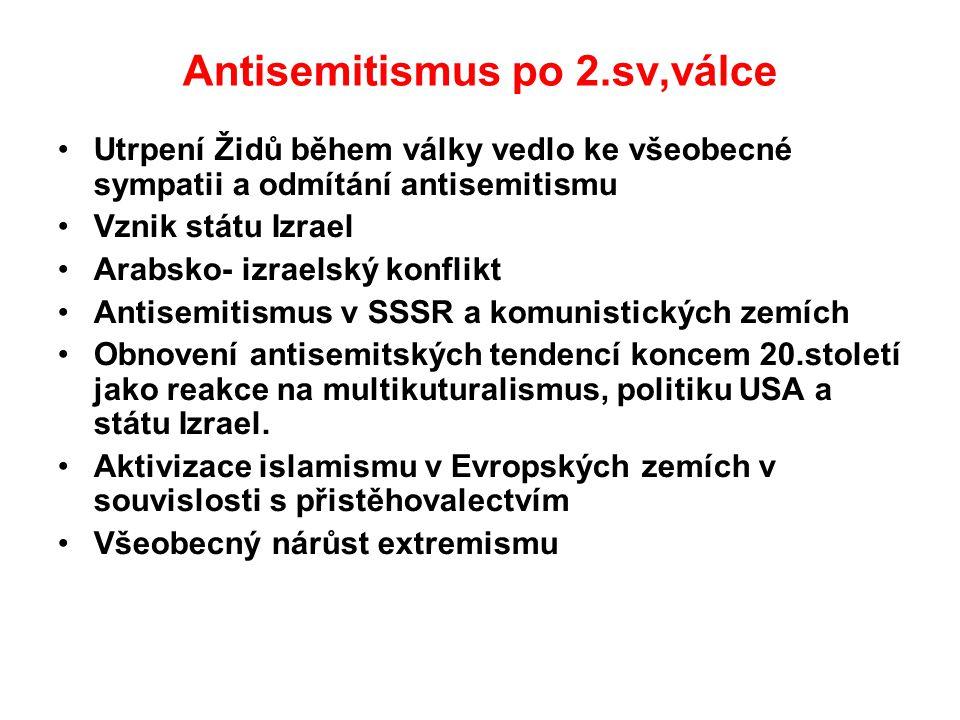 Antisemitismus po 2.sv,válce