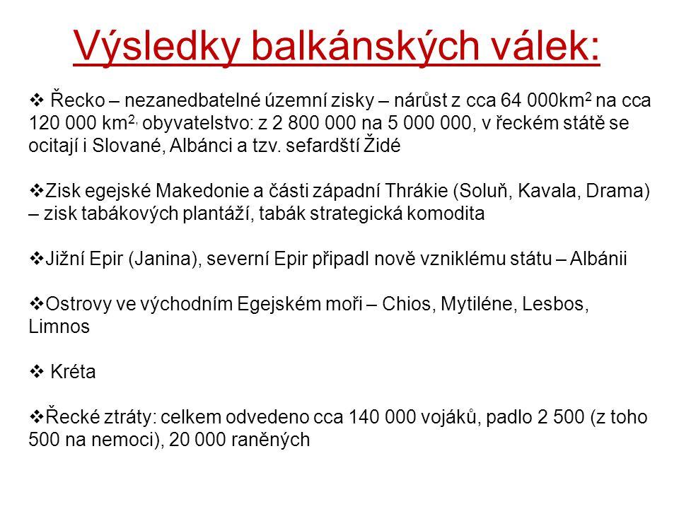 Výsledky balkánských válek: